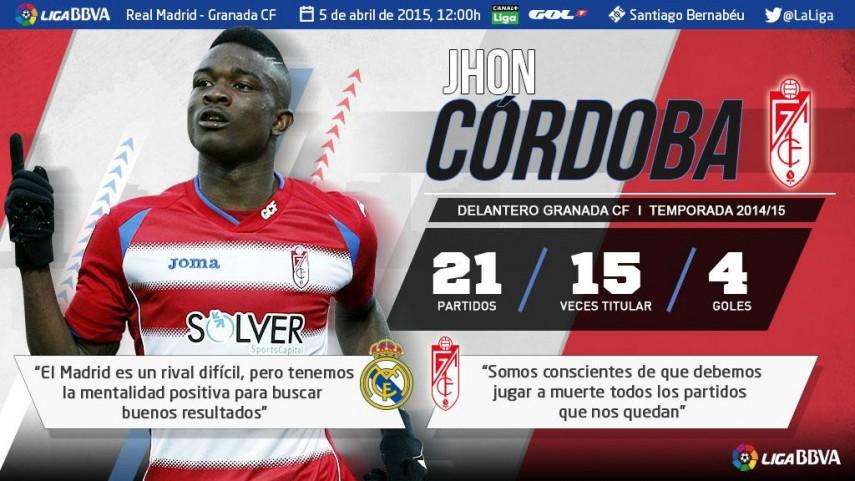 Jhon Córdoba: