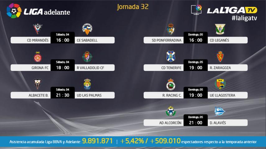 Jornada de lujo en La Liga TV