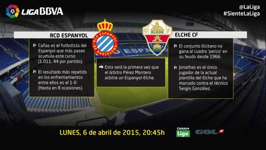 La permanencia, el objetivo de Espanyol y Elche