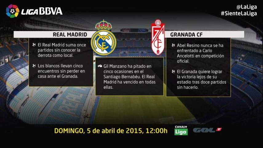Objetivos diferentes en el Bernabéu