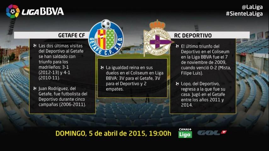 Getafe y Deportivo buscan alejarse del descenso