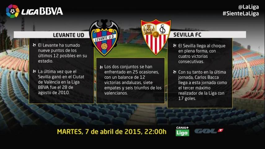 El Levante y Barral amenazan la racha del Sevilla