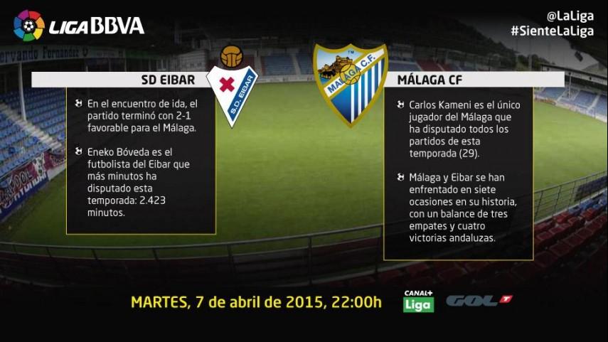 Un Eibar necesitado recibe al Málaga
