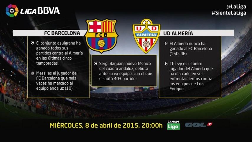Barcelona y Almería, con objetivos dispares