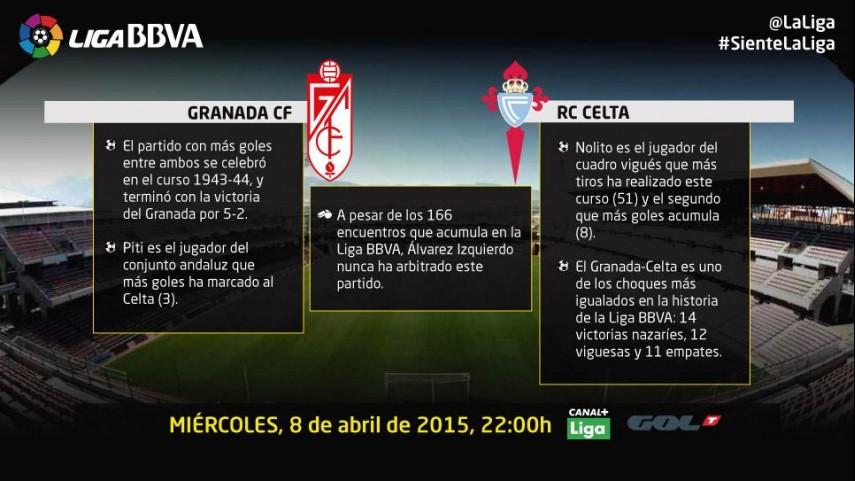 Granada y Celta quieren reencontrarse en el Nuevo Los Cármenes