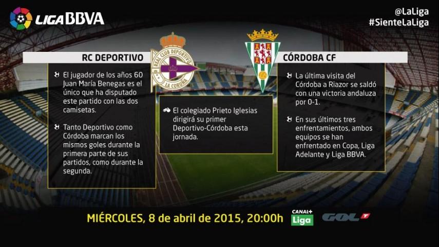 Duelo de necesidades entre Deportivo y Córdoba