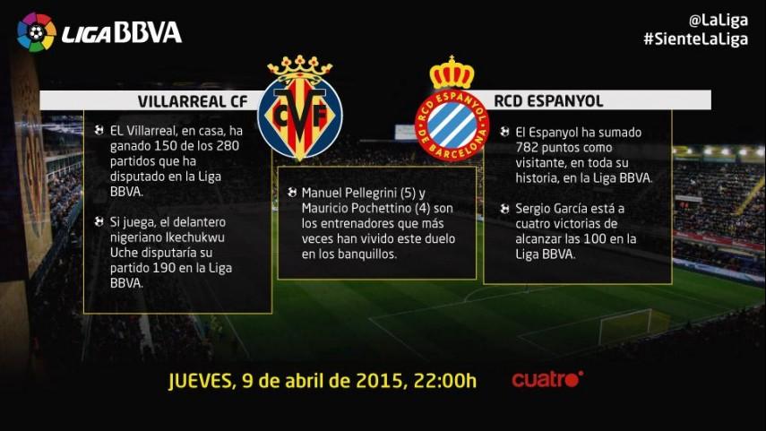 Sólo vale ganar para Villarreal y Espanyol