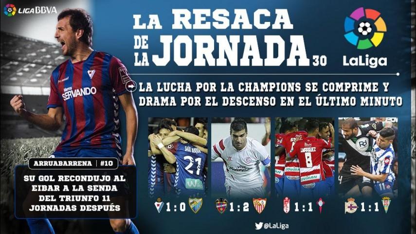 La Liga BBVA promete una recta final apasionante
