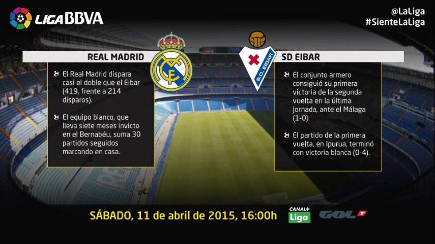 El Eibar, siguiente 'final' para el Real Madrid