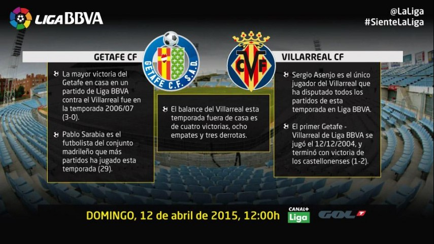 El Villarreal busca recuperar sensaciones en Getafe