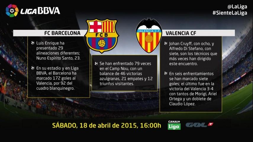 Examen para Barcelona y Valencia en el Camp Nou