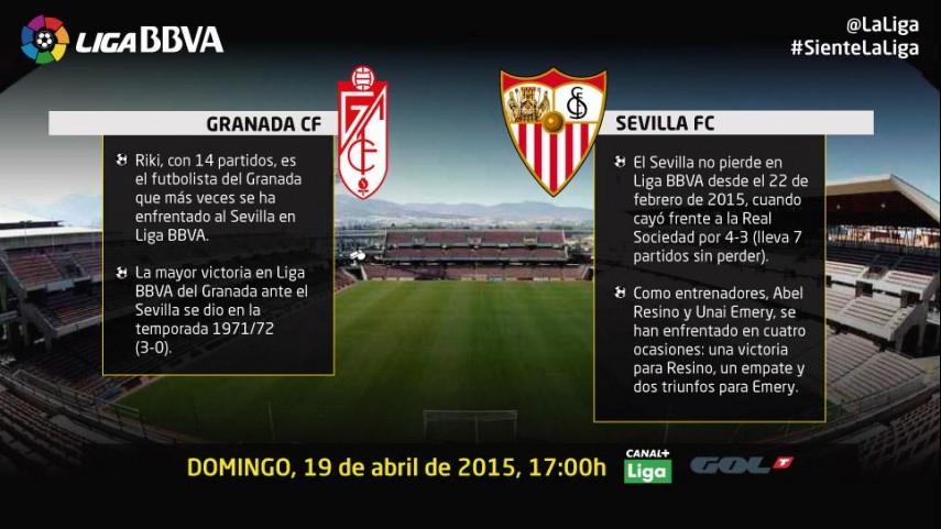 Granada y Sevilla libran una batalla por objetivos muy dispares