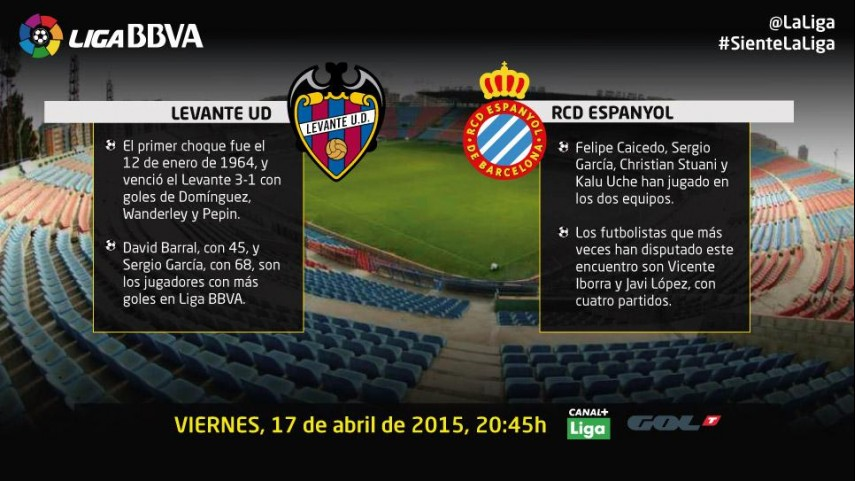 Levante-Espanyol, un partido que huele a final