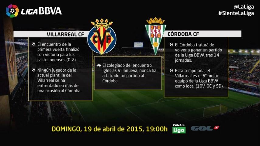 Villarreal y Córdoba, enfrentamiento para romper la mala racha