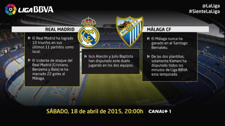 El Málaga, dispuesto a conquistar el Bernabéu