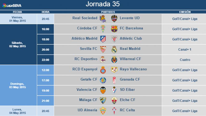 Modificación de horarios de la jornada 35 de la Liga BBVA