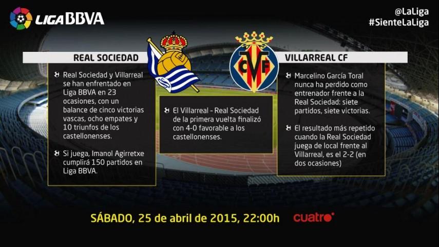 Real Sociedad y Villarreal quieren alejar los fantasmas