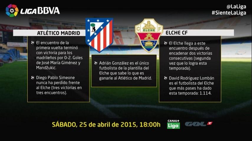 El Atlético quiere desquitarse frente al Elche