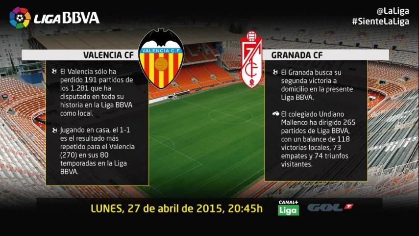 Metas diferentes para Valencia y Granada