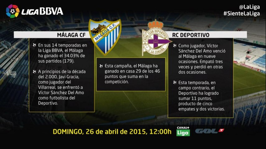 Málaga y Deportivo lucharán por objetivos distantes