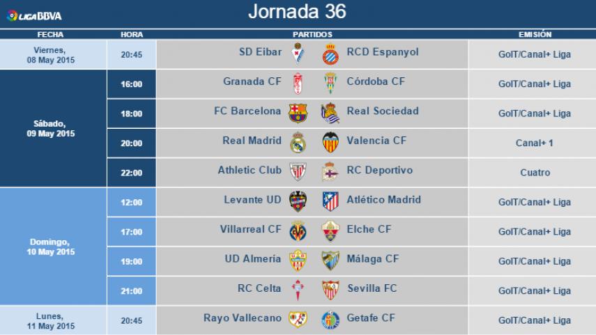 Horarios de la jornada 36 de la Liga BBVA