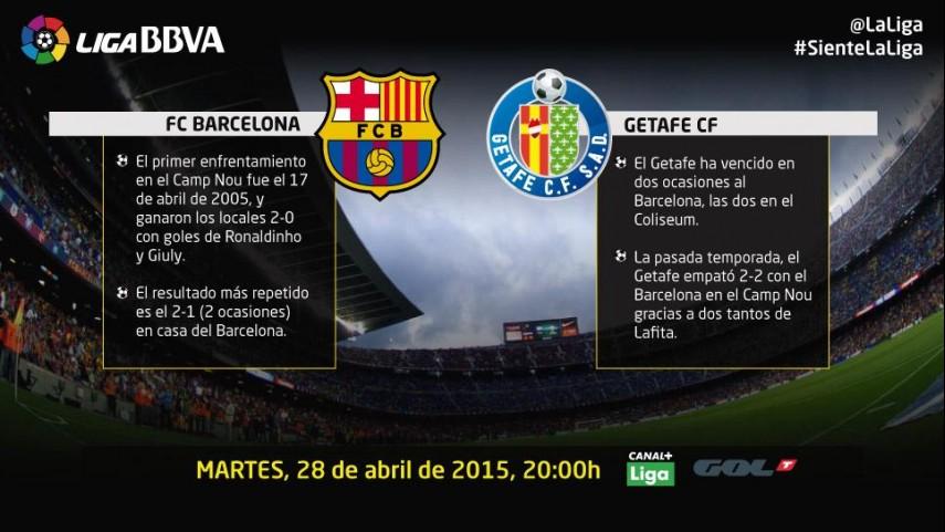 Liderato y salvación, objetivos diferentes en el Camp Nou