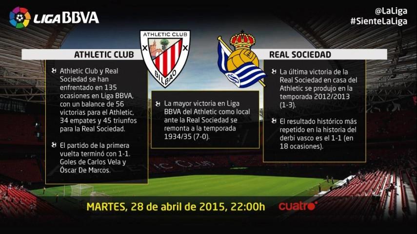 Derbi vasco con aspiraciones europeas para el Athletic