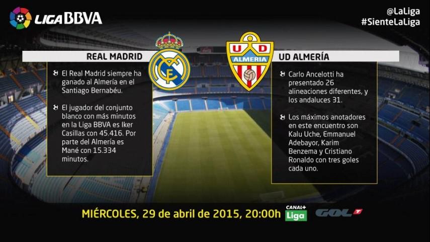 Con objetivos distintos en el Santiago Bernabéu