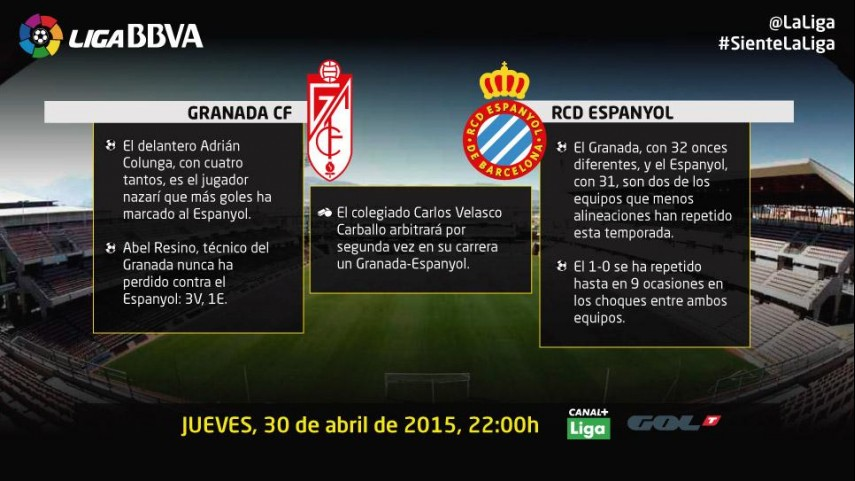 Un Granada mermado recibe al Espanyol