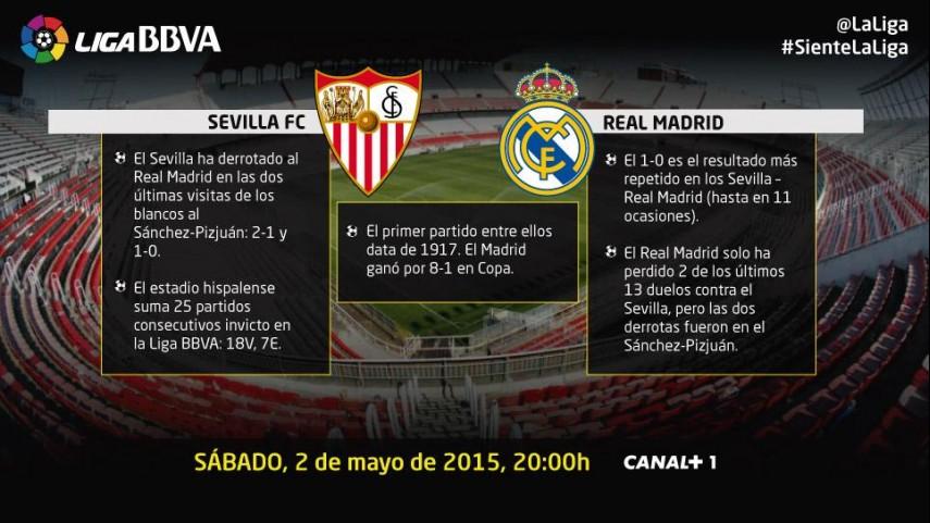 El Sánchez-Pizjuán, prueba de fuego para el Real Madrid