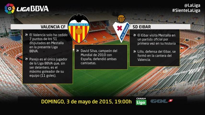Valencia y Eibar, en busca de tres puntos vitales