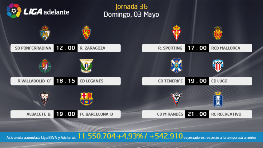 So much to play for on Sunday in the Liga Adelante