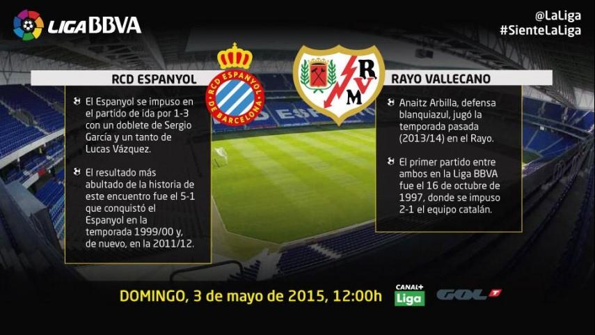 Espanyol y Rayo buscan escalar posiciones