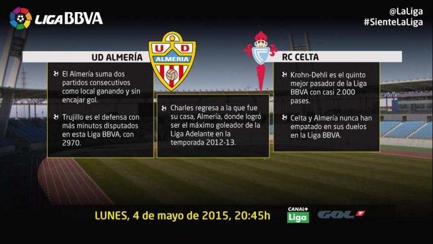 Tres puntos importantes en Almería