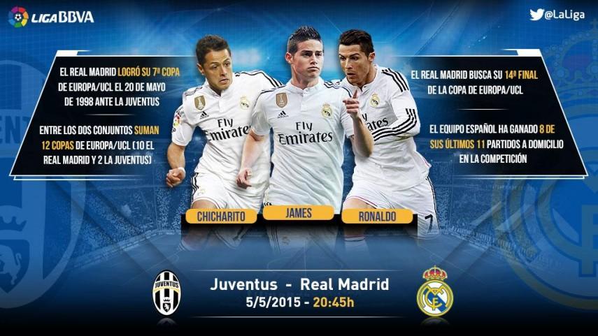Juventus y Real Madrid, el reencuentro de dos clásicos