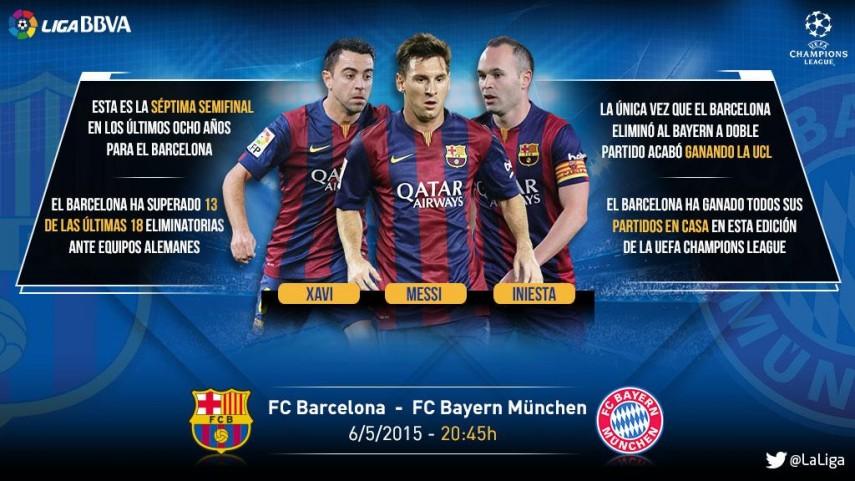 Guardiola vuelve al Camp Nou