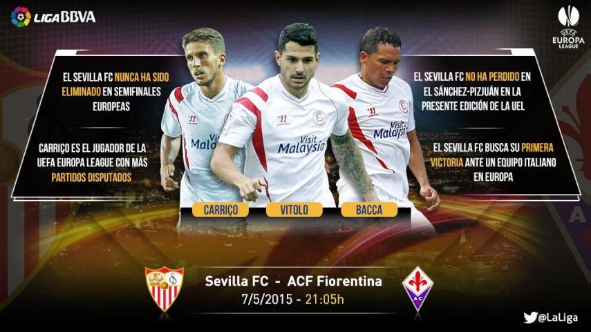 El Sevilla busca su cuarta final de la UEFA Europa League