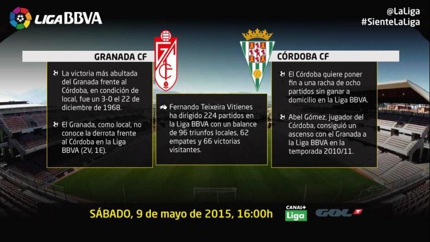 El Granada afronta una nueva 'final' ante el Córdoba