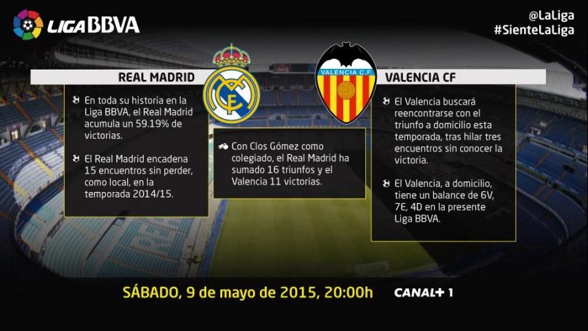 Lucha por el título y la Champions en el Bernabéu