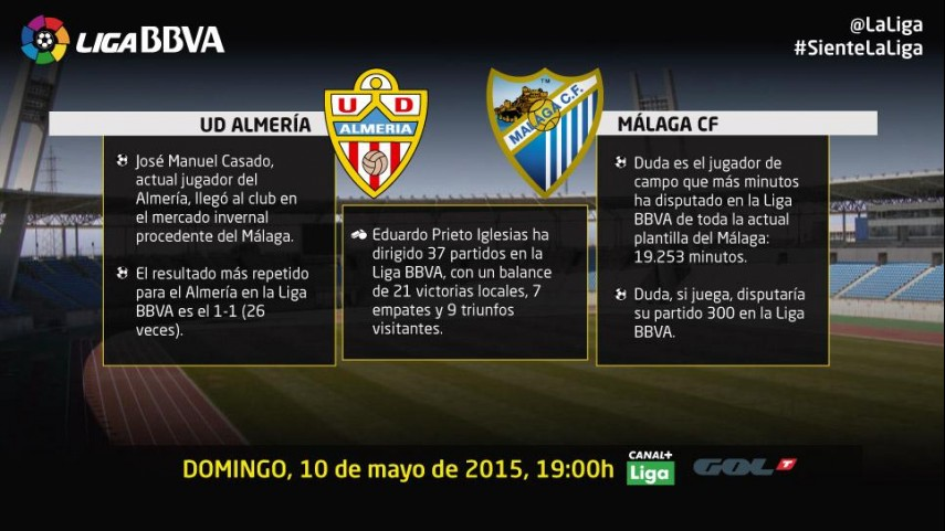 El tren de la UEFA Europa League y la permanencia pasa por Almería