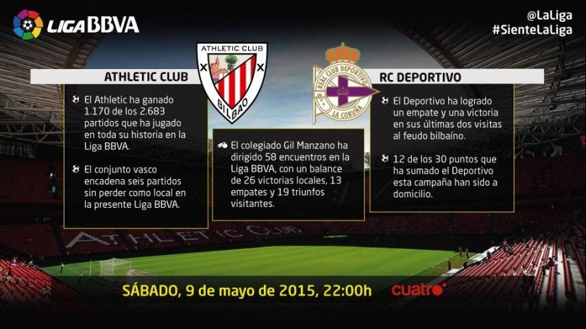 Todo en juego en el choque entre Athletic y Deportivo