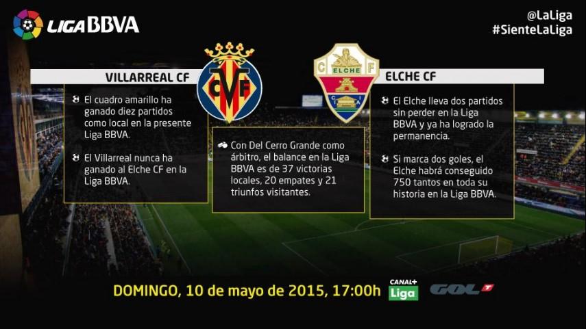 El Villarreal busca consagrar la sexta plaza