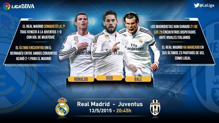 El Real Madrid, ante el reto de clasificarse para una nueva final europea
