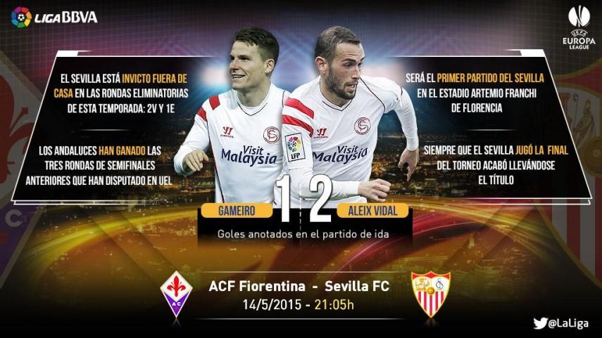 El Sevilla busca seguir invicto en unas semifinales de UEFA Europa League