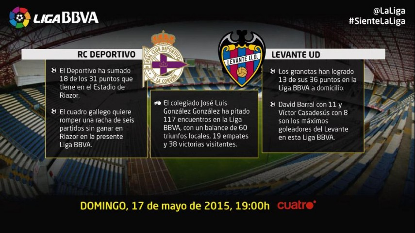 Deportivo y Levante, rivales con un objetivo en común