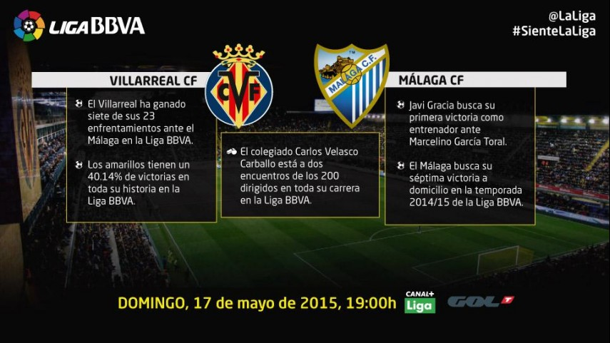 El Villarreal quiere poner el broche ante el Málaga