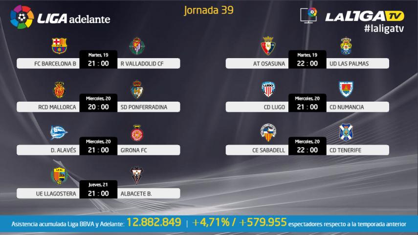 La Liga TV, protagonista entre semana