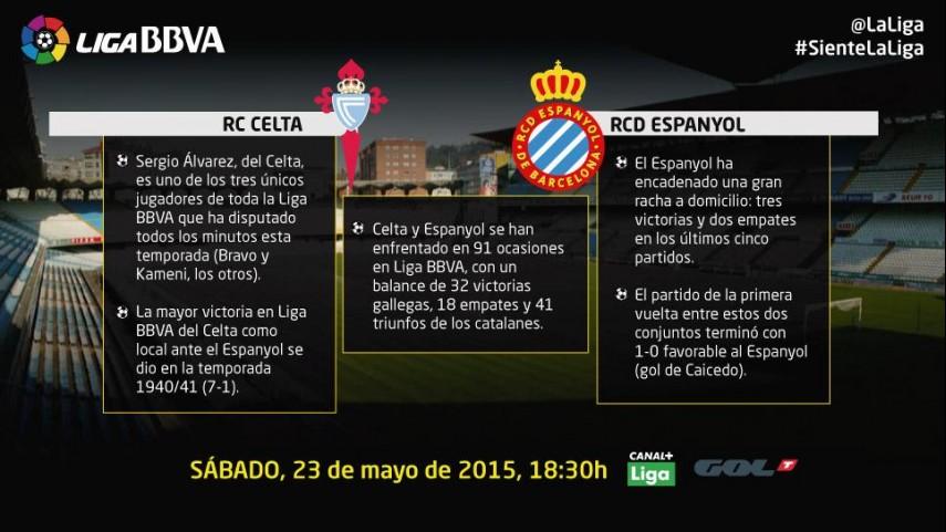 Celta y Espanyol cierran una temporada notable