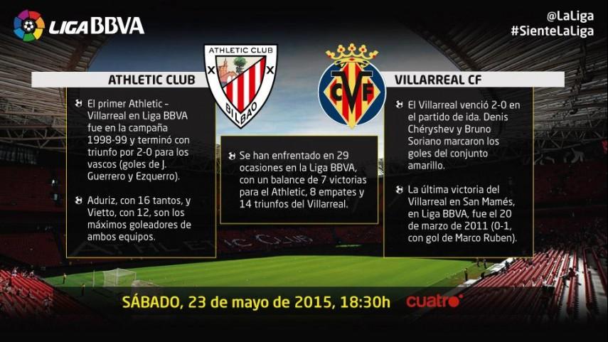 El Athletic busca su billete a la UEFA Europa League ante el Villarreal