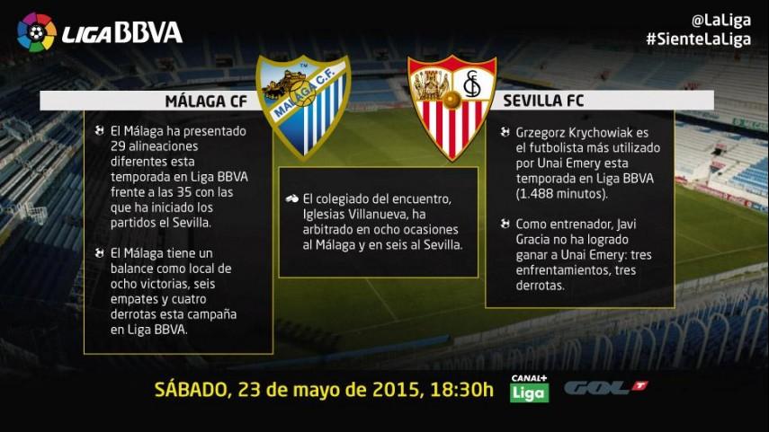 El Sevilla apura sus opciones de Champions